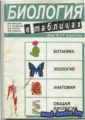 Биология в таблицах для 6-11 классов - Никишов А.И., Петросова Р.А. и др. - ...