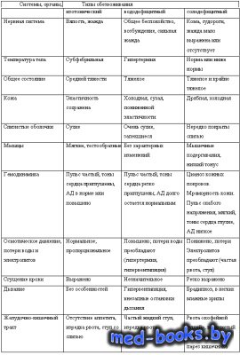 Энциклопедия клинических инфекционных болезней - Леонкин В.В. - 2009 год -  ...