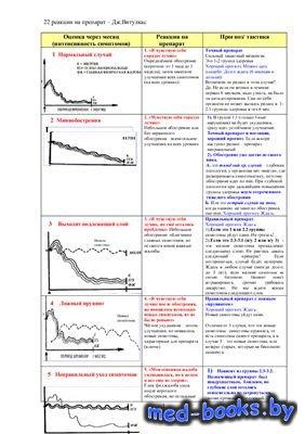 Таблицы. 22 реакции на препарат - Витулкас Джордж - 6 с.