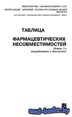 Таблица фармацевтических несовместимостей - Сало В.М. - 1973 год