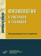 Физиология в рисунках и таблицах: вопросы и ответы - Смирнов В.М. - 2009 год