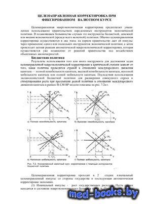 Конспект лекций по курсу Макроэкономика 2. Модель IS - LM - BP - Камышова А.Б.