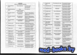 Глоссарий латинских терминов, используемых в фармацевтической технологии - Жилякова Е.Т., Тимошенко Е.Ю., Автина Н.В. - 2011 год