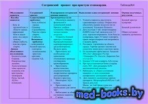 Сестринский процесс при неотложных состояниях - Сайдахмедова Х.Р. и др. - 2007 год