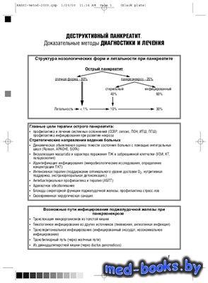 Деструктивный панкреатит. Доказательные методы диагностики и лечения - Саве ...
